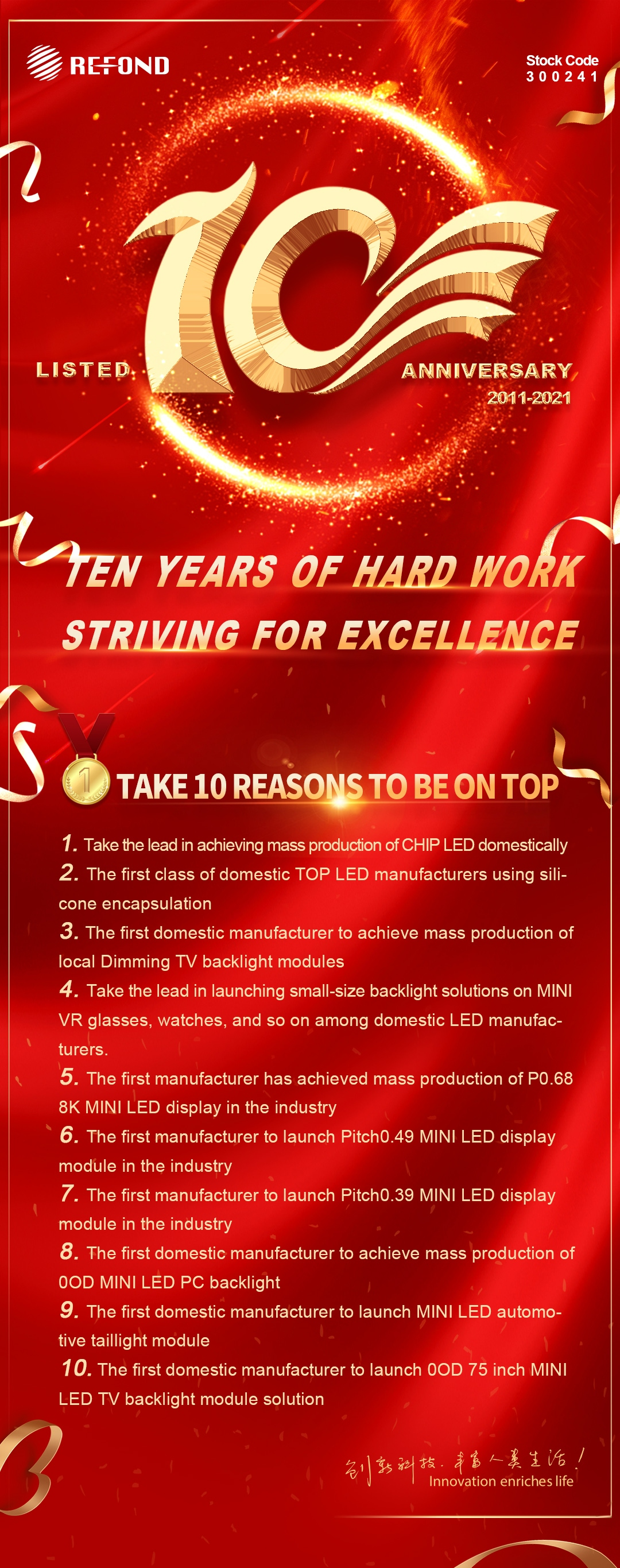 Warmly celebrate the 10th anniversary of the listing of Shenzhen Refond Optoelectronics Co., Ltd.